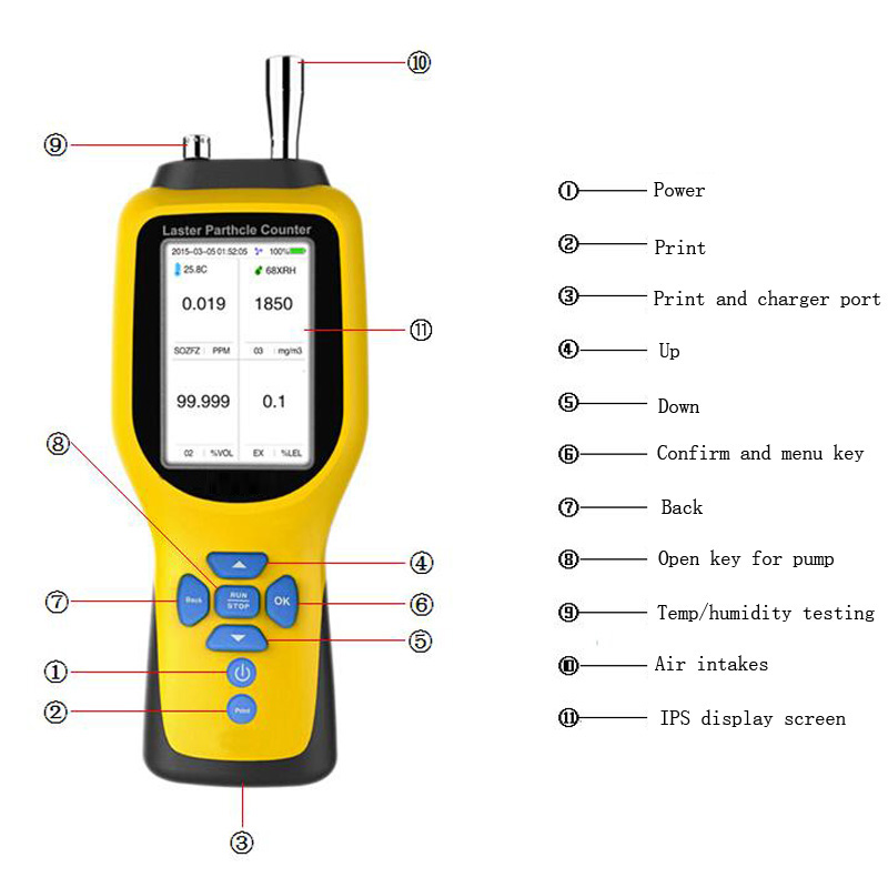 OC-1000 Portable Methane gas detector with pumping sampling